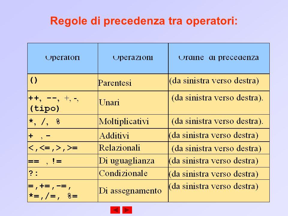 Regole di precedenza tra operatori: