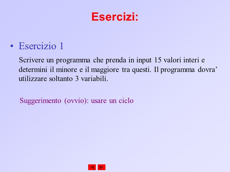 Esercizi: Esercizio 1 Scrivere un programma che prenda in input 15 valori interi e determini il minore e il maggiore tra questi. Il programma dovra ut