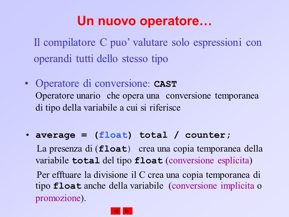 Esercizi: Esercizio 1 Scrivere un programma che prenda in input 15 valori interi e determini il minore e il maggiore tra questi.