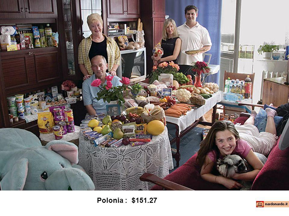 Polonia : $151.27