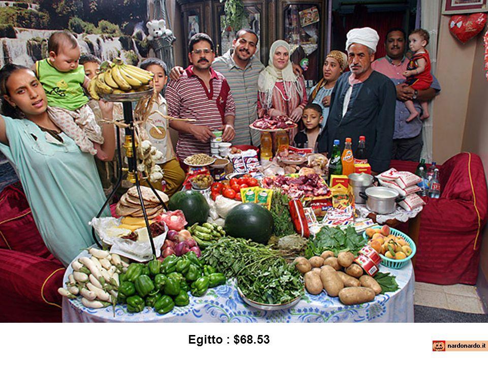 Egitto : $68.53