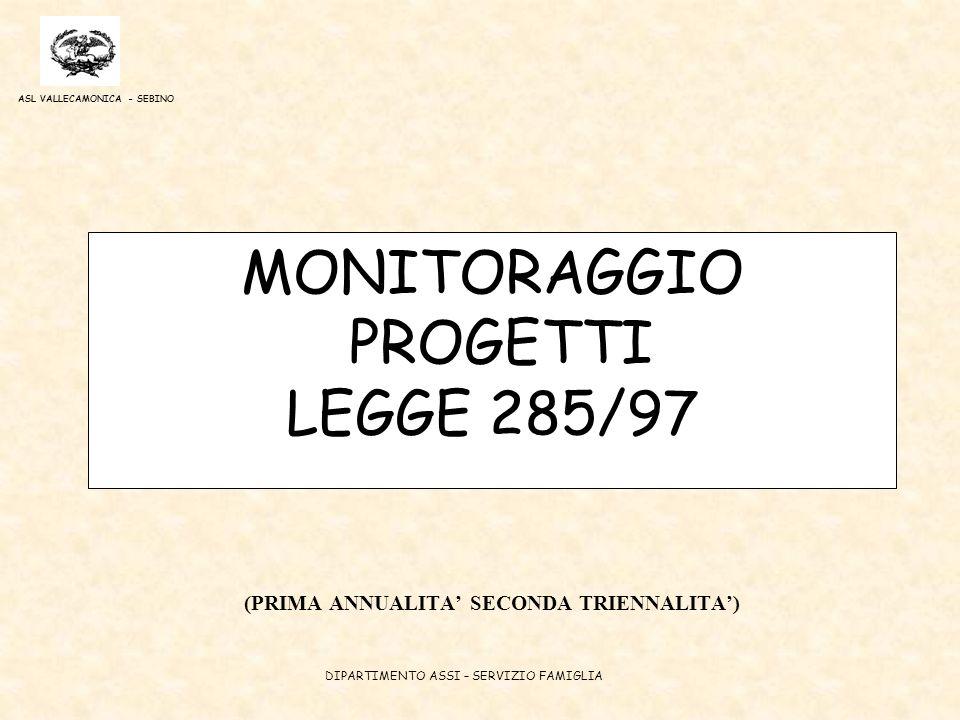 DIPARTIMENTO ASSI – SERVIZIO FAMIGLIA ASL VALLECAMONICA - SEBINO MONITORAGGIO PROGETTI LEGGE 285/97 (PRIMA ANNUALITA SECONDA TRIENNALITA)