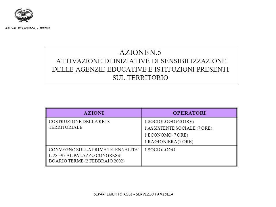 DIPARTIMENTO ASSI – SERVIZIO FAMIGLIA ASL VALLECAMONICA - SEBINO AZIONE N.5 ATTIVAZIONE DI INIZIATIVE DI SENSIBILIZZAZIONE DELLE AGENZIE EDUCATIVE E I