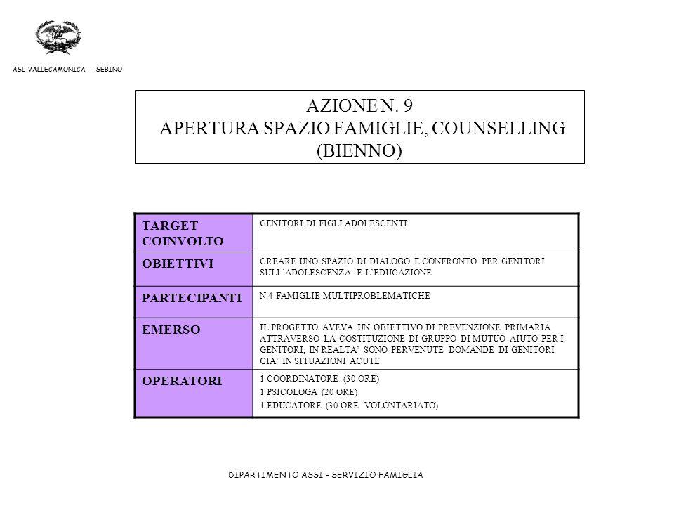 DIPARTIMENTO ASSI – SERVIZIO FAMIGLIA ASL VALLECAMONICA - SEBINO AZIONE N. 9 APERTURA SPAZIO FAMIGLIE, COUNSELLING (BIENNO) TARGET COINVOLTO GENITORI