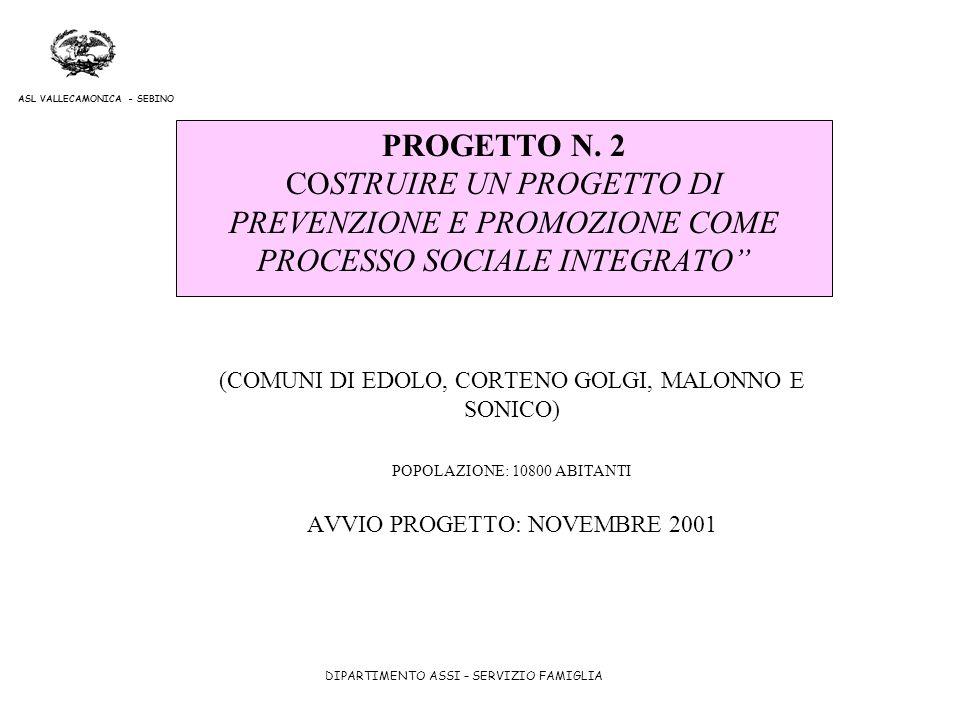 DIPARTIMENTO ASSI – SERVIZIO FAMIGLIA ASL VALLECAMONICA - SEBINO PROGETTO N. 2 COSTRUIRE UN PROGETTO DI PREVENZIONE E PROMOZIONE COME PROCESSO SOCIALE