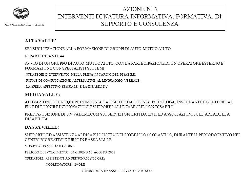DIPARTIMENTO ASSI – SERVIZIO FAMIGLIA ASL VALLECAMONICA - SEBINO AZIONE N. 3 INTERVENTI DI NATURA INFORMATIVA, FORMATIVA, DI SUPPORTO E CONSULENZA ALT