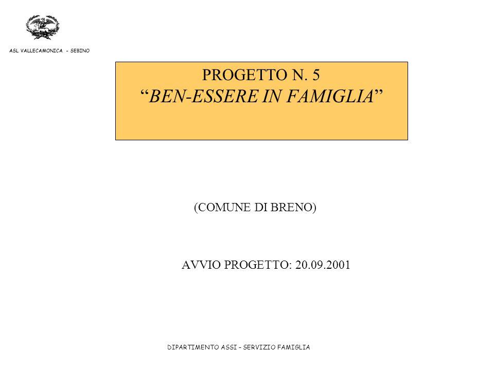 DIPARTIMENTO ASSI – SERVIZIO FAMIGLIA ASL VALLECAMONICA - SEBINO PROGETTO N. 5BEN-ESSERE IN FAMIGLIA (COMUNE DI BRENO) AVVIO PROGETTO: 20.09.2001