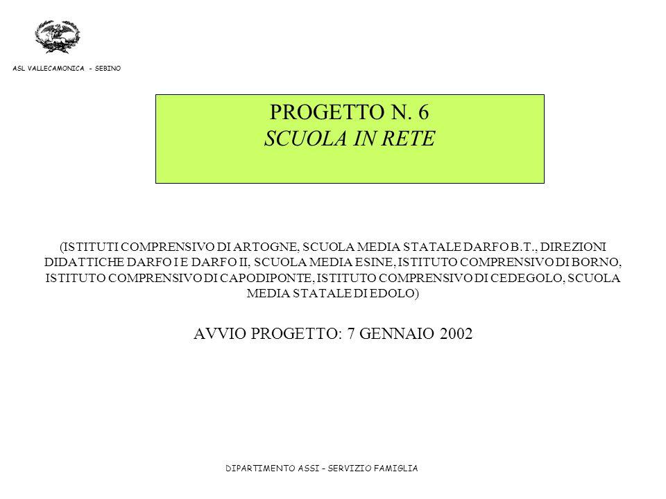 DIPARTIMENTO ASSI – SERVIZIO FAMIGLIA ASL VALLECAMONICA - SEBINO PROGETTO N. 6 SCUOLA IN RETE (ISTITUTI COMPRENSIVO DI ARTOGNE, SCUOLA MEDIA STATALE D