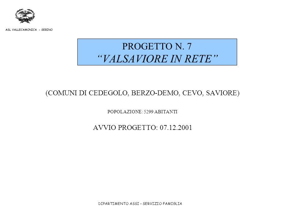 DIPARTIMENTO ASSI – SERVIZIO FAMIGLIA ASL VALLECAMONICA - SEBINO PROGETTO N. 7 VALSAVIORE IN RETE (COMUNI DI CEDEGOLO, BERZO-DEMO, CEVO, SAVIORE) POPO