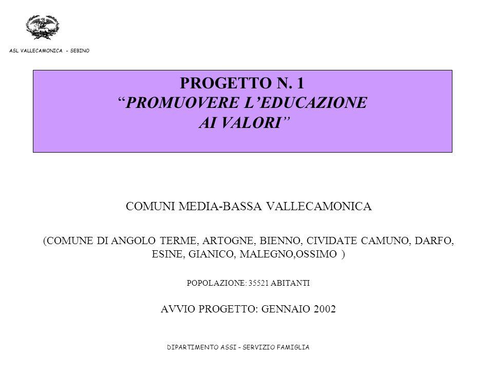 DIPARTIMENTO ASSI – SERVIZIO FAMIGLIA ASL VALLECAMONICA - SEBINO PROGETTO N. 1PROMUOVERE LEDUCAZIONE AI VALORI COMUNI MEDIA-BASSA VALLECAMONICA (COMUN