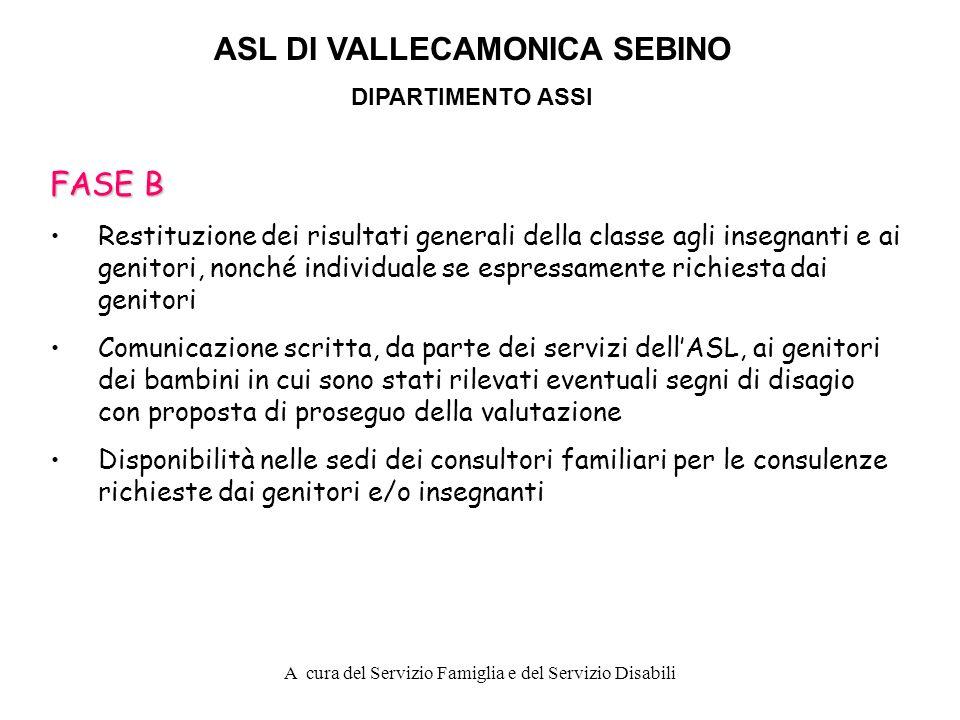 A cura del Servizio Famiglia e del Servizio Disabili ASL DI VALLECAMONICA SEBINO DIPARTIMENTO ASSI FASI PROGETTUALI FASE A 1.Presentazione progetto ag