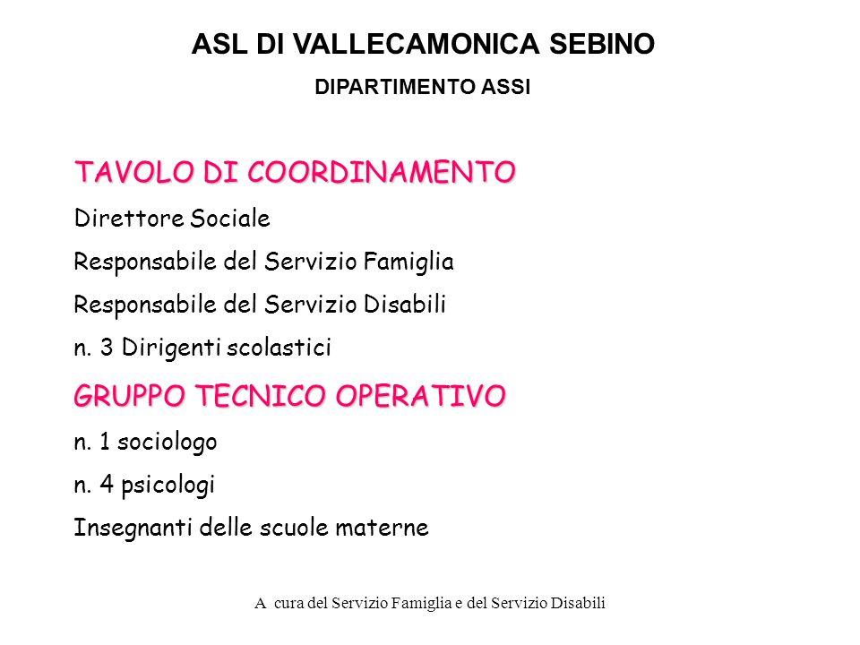 A cura del Servizio Famiglia e del Servizio Disabili PROGETTO PINOCCHIO ASL DI VALLECAMONICA SEBINO DIPARTIMENTO ASSI