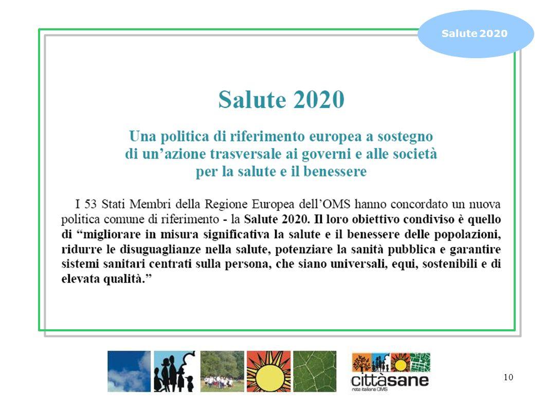 10 Salute 2020