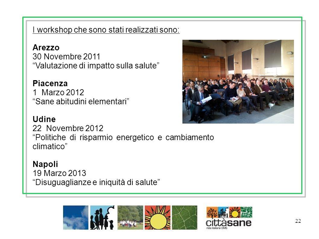 22 I workshop che sono stati realizzati sono: Arezzo 30 Novembre 2011 Valutazione di impatto sulla salute Piacenza 1 Marzo 2012 Sane abitudini elementari Udine 22 Novembre 2012 Politiche di risparmio energetico e cambiamento climatico Napoli 19 Marzo 2013 Disuguaglianze e iniquità di salute