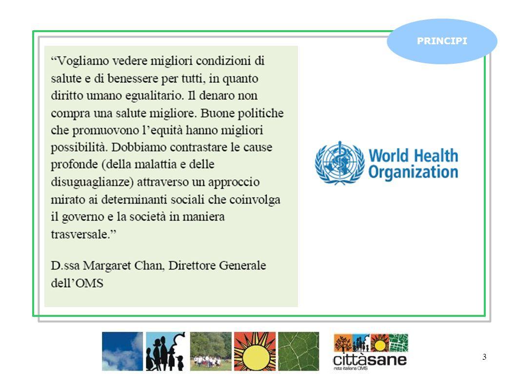 4 Cosè la Rete Città Sane OMS Salute 2020 Le risorse della Rete Progetto formativo Progetti di comunità di Rete Progetti di comunità delle città Welfare e salute SOMMARIO