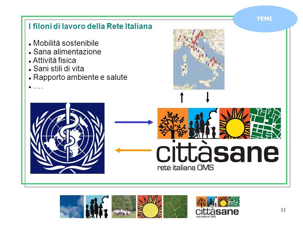 11 TEMI I filoni di lavoro della Rete Italiana Mobilità sostenibile Sana alimentazione Attività fisica Sani stili di vita Rapporto ambiente e salute ….