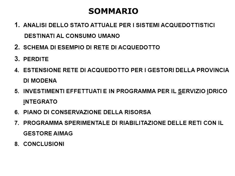 1.ANALISI DELLO STATO ATTUALE PER I SISTEMI ACQUEDOTTISTICI DESTINATI AL CONSUMO UMANO 2.