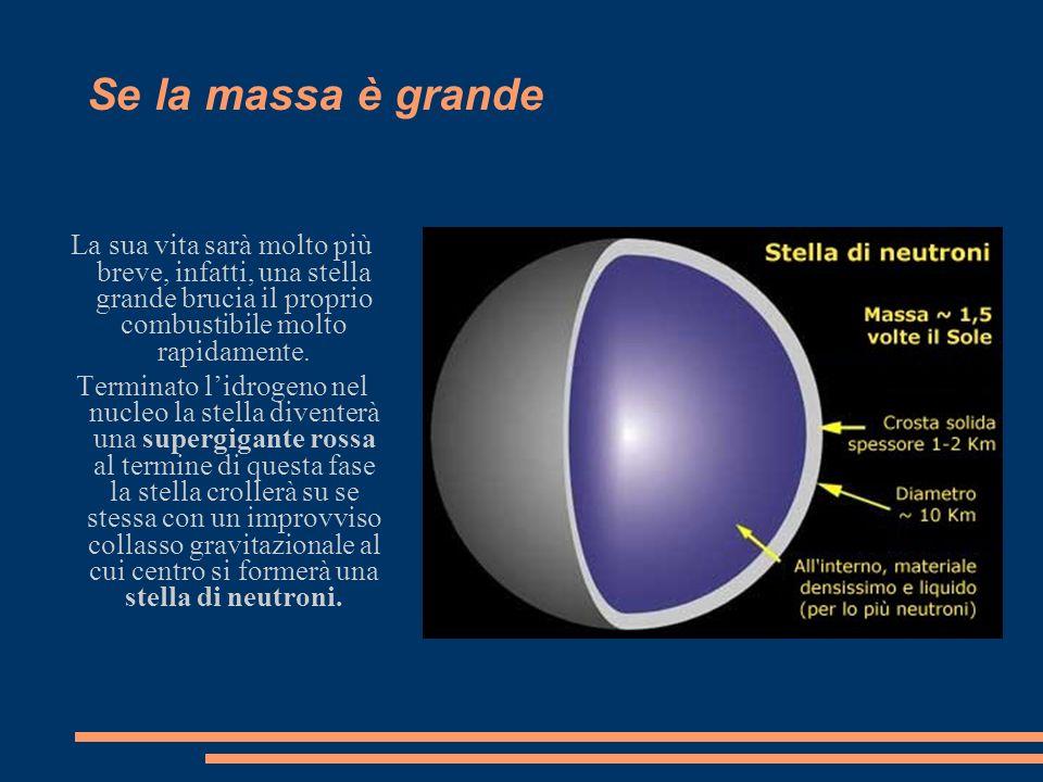 Se la massa è grande La sua vita sarà molto più breve, infatti, una stella grande brucia il proprio combustibile molto rapidamente. Terminato lidrogen