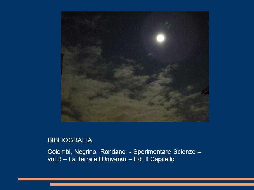 BIBLIOGRAFIA Colombi, Negrino, Rondano - Sperimentare Scienze – vol.B – La Terra e lUniverso – Ed. Il Capitello