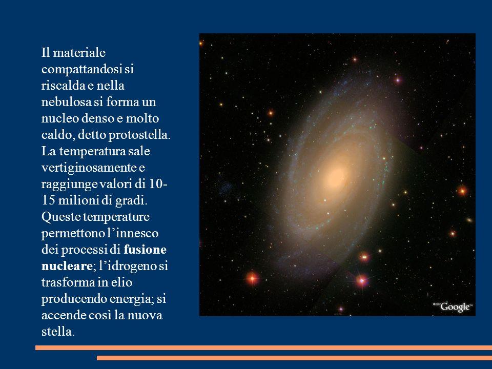 Il materiale compattandosi si riscalda e nella nebulosa si forma un nucleo denso e molto caldo, detto protostella. La temperatura sale vertiginosament