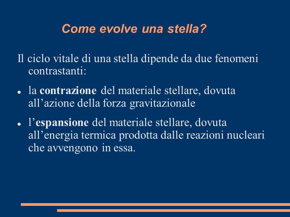 Come evolve una stella? Il ciclo vitale di una stella dipende da due fenomeni contrastanti: la contrazione del materiale stellare, dovuta allazione de