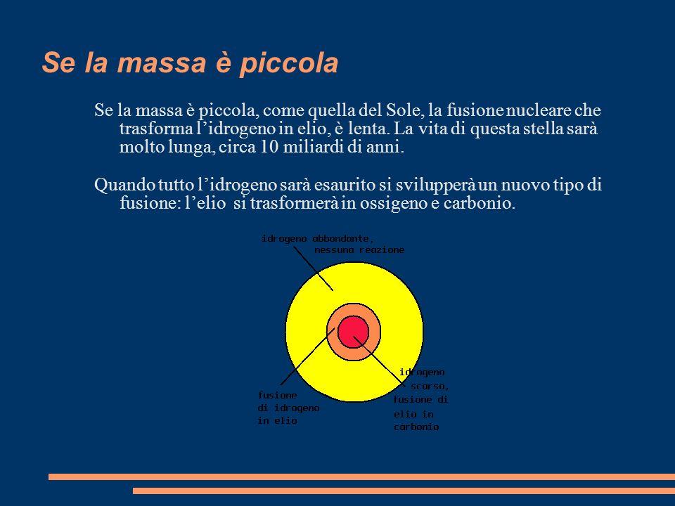 Se la massa è piccola Se la massa è piccola, come quella del Sole, la fusione nucleare che trasforma lidrogeno in elio, è lenta. La vita di questa ste