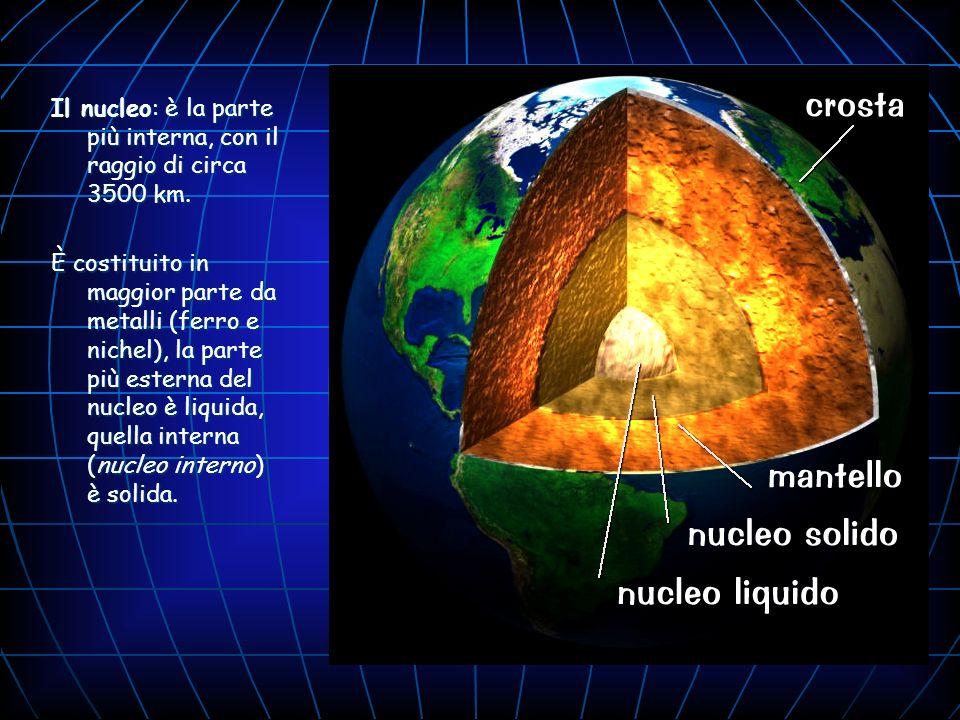Il nucleo: è la parte più interna, con il raggio di circa 3500 km. È costituito in maggior parte da metalli (ferro e nichel), la parte più esterna del