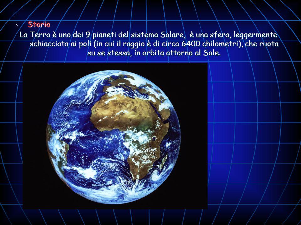 Storia Storia La Terra è uno dei 9 pianeti del sistema Solare, è una sfera, leggermente schiacciata ai poli (in cui il raggio è di circa 6400 chilomet