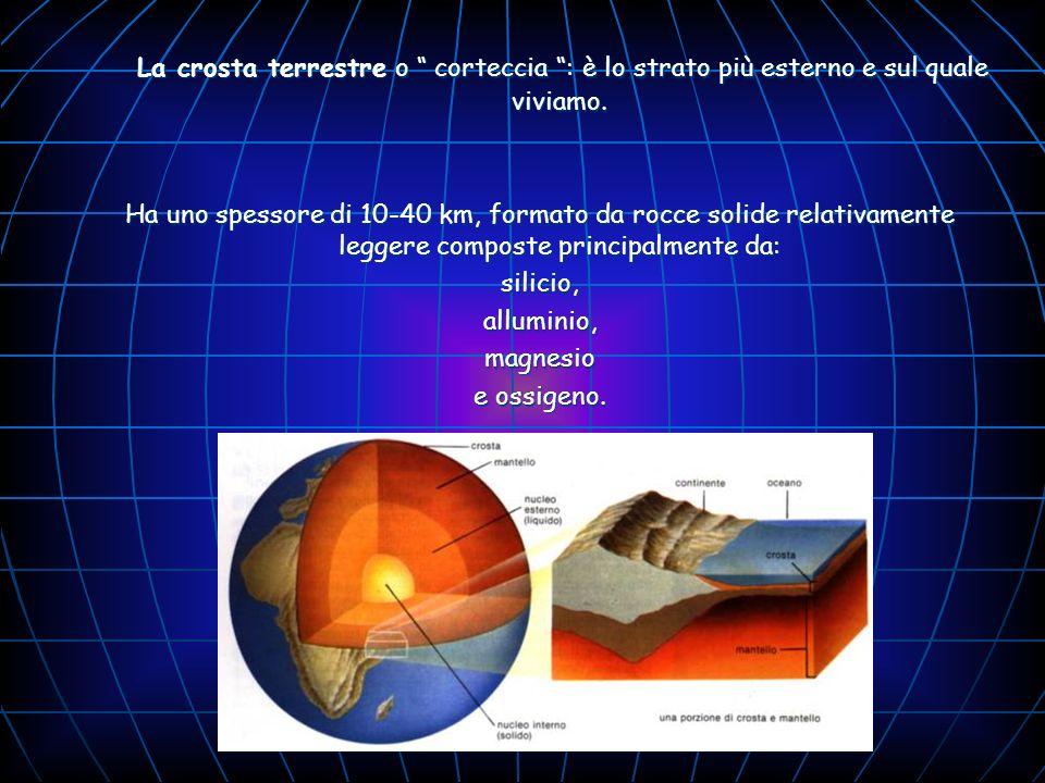 La crosta terrestre o corteccia : è lo strato più esterno e sul quale viviamo. La crosta terrestre o corteccia : è lo strato più esterno e sul quale v