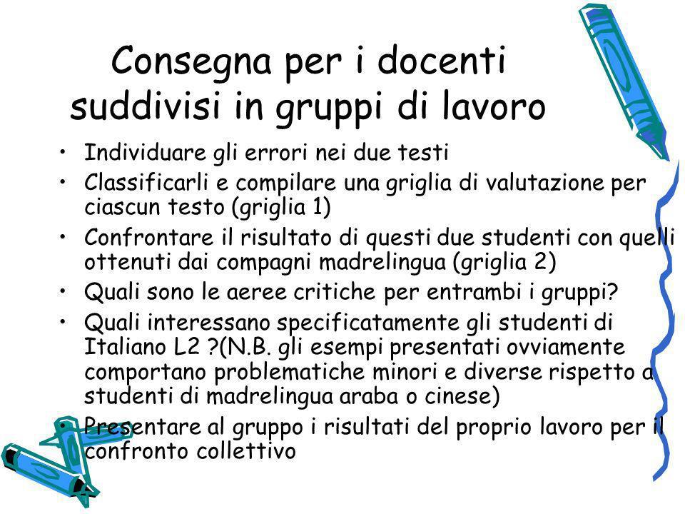 Griglia di valutazione 1 Valutazione globale Contenuto Organizzazione Stile Grammatica Lessico Ortografia