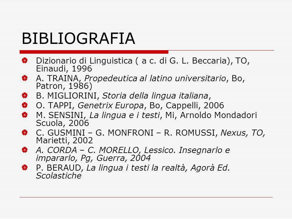 BIBLIOGRAFIA Dizionario di Linguistica ( a c.di G.