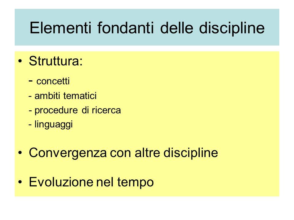 Elementi fondanti delle discipline Struttura: - concetti - ambiti tematici - procedure di ricerca - linguaggi Convergenza con altre discipline Evoluzi