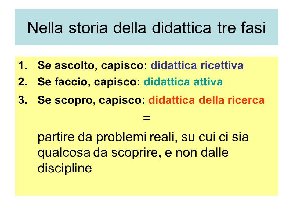 Nella storia della didattica tre fasi 1.Se ascolto, capisco: didattica ricettiva 2.Se faccio, capisco: didattica attiva 3.Se scopro, capisco: didattic