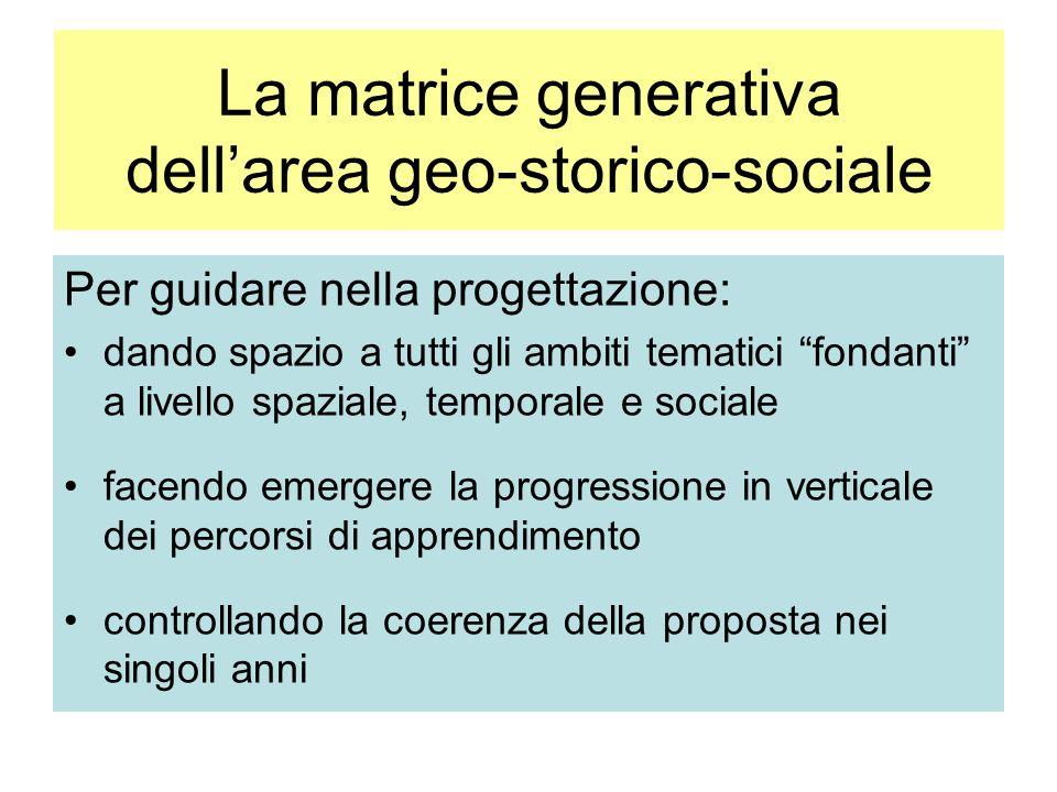 La matrice generativa dellarea geo-storico-sociale Per guidare nella progettazione: dando spazio a tutti gli ambiti tematici fondanti a livello spazia