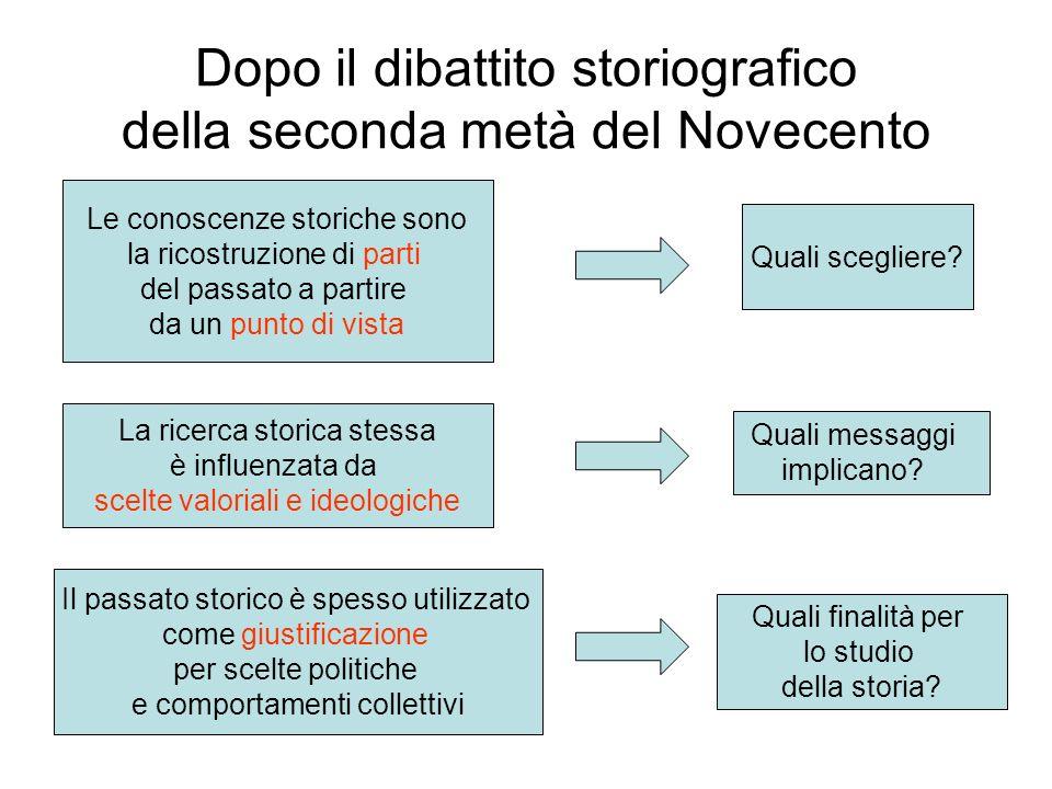 Il curricolo AREE DISCIPLINARI Nuclei fondanti EDUCAZIONI TRASVERSALI SVILUPPO DI COMPETENZE STUDIO PER TEMI/PROBLEMI