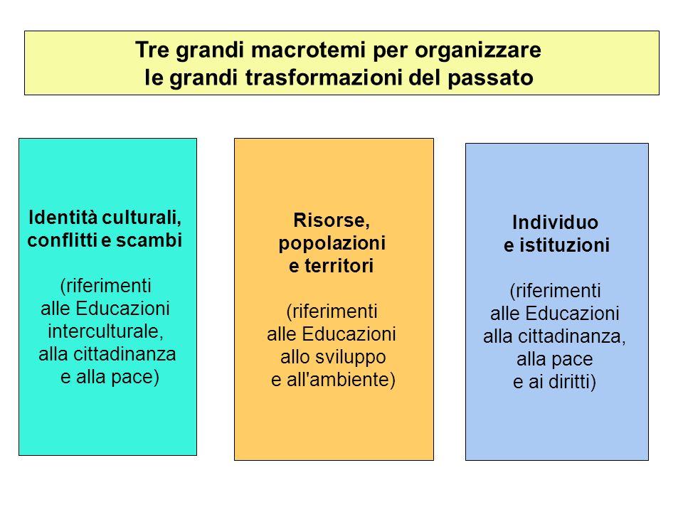 Tre grandi macrotemi per organizzare le grandi trasformazioni del passato Identità culturali, conflitti e scambi (riferimenti alle Educazioni intercul
