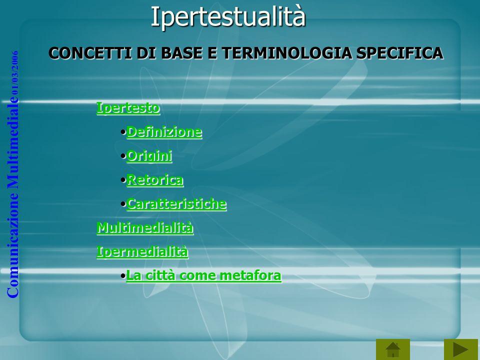 Comunicazione Multimediale 01/03/2006 CONCETTI DI BASE E TERMINOLOGIA SPECIFICA Ipertesto DefinizioneDefinizioneDefinizione OriginiOriginiOrigini Reto