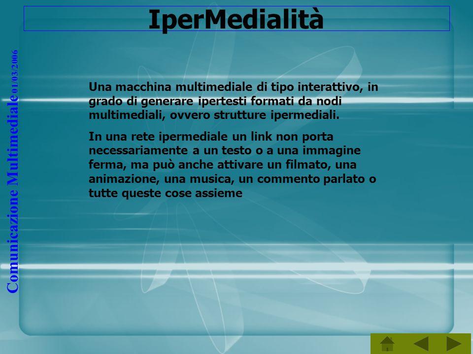 Comunicazione Multimediale 01/03/2006 IperMedialità Una macchina multimediale di tipo interattivo, in grado di generare ipertesti formati da nodi mult