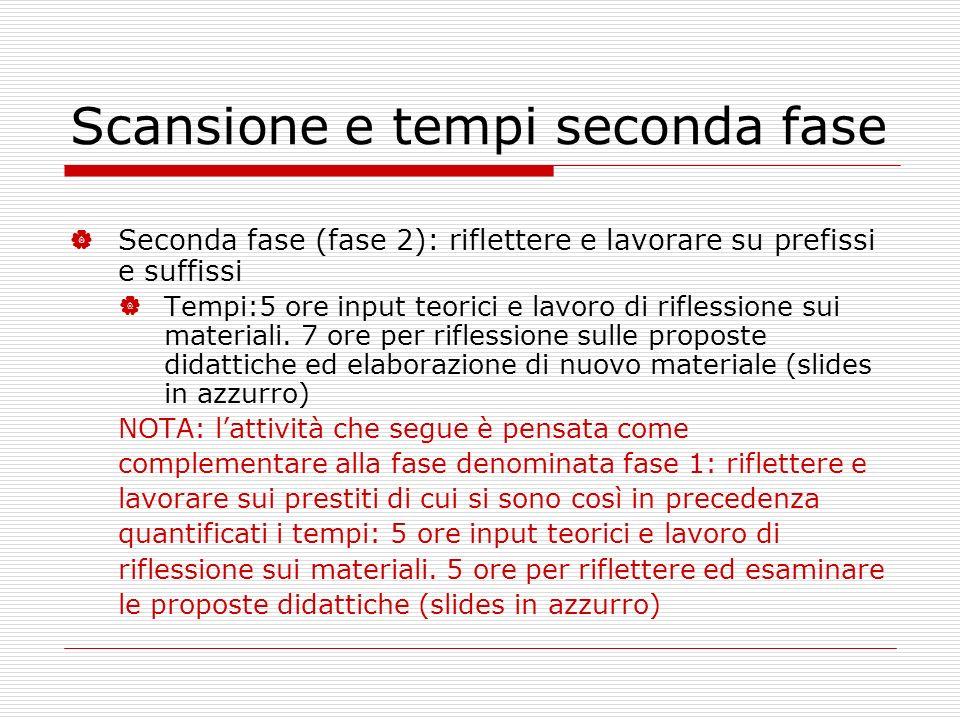 Scansione e tempi seconda fase Seconda fase (fase 2): riflettere e lavorare su prefissi e suffissi Tempi:5 ore input teorici e lavoro di riflessione s