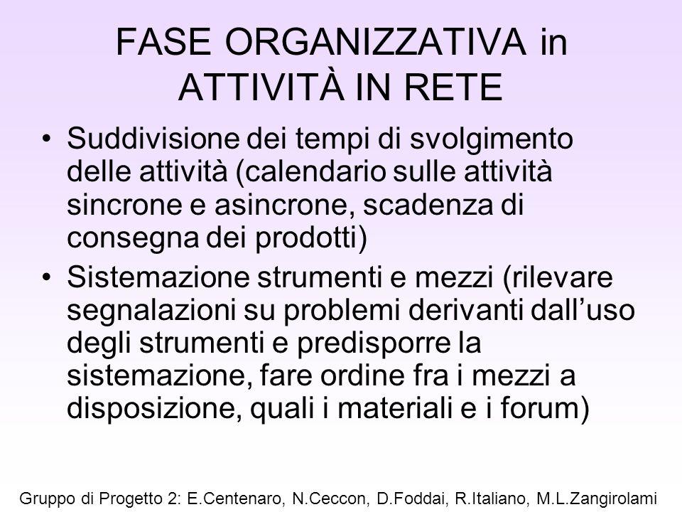 FASE ORGANIZZATIVA in ATTIVITÀ IN RETE Suddivisione dei tempi di svolgimento delle attività (calendario sulle attività sincrone e asincrone, scadenza
