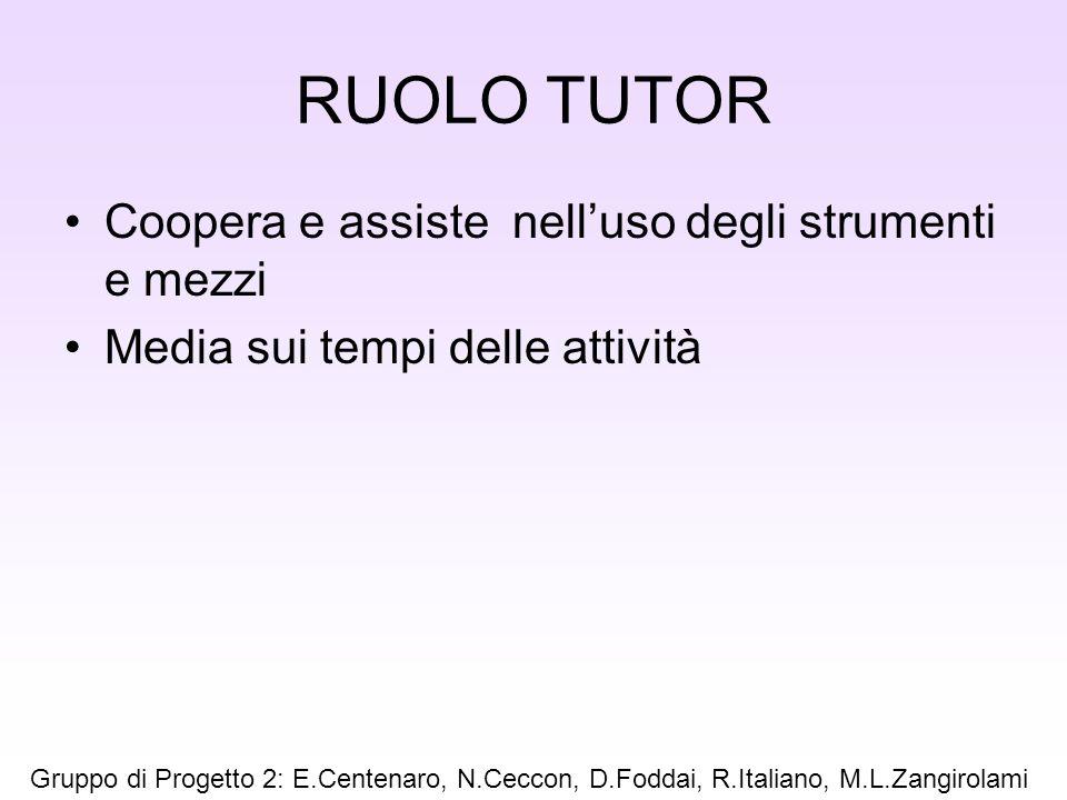 RUOLO TUTOR Coopera e assiste nelluso degli strumenti e mezzi Media sui tempi delle attività Gruppo di Progetto 2: E.Centenaro, N.Ceccon, D.Foddai, R.