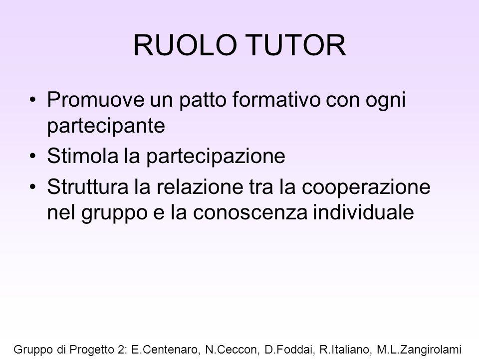 RUOLO TUTOR Promuove un patto formativo con ogni partecipante Stimola la partecipazione Struttura la relazione tra la cooperazione nel gruppo e la con