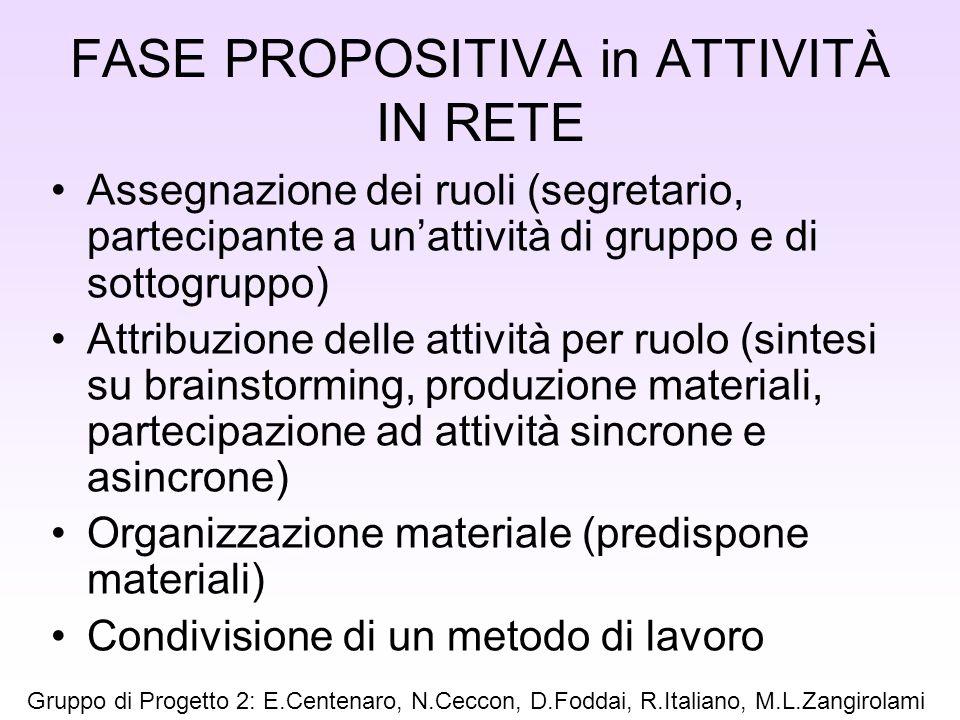 FASE PROPOSITIVA in ATTIVITÀ IN RETE Assegnazione dei ruoli (segretario, partecipante a unattività di gruppo e di sottogruppo) Attribuzione delle atti