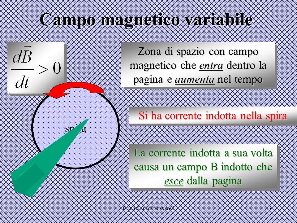 Equazioni di Maxwell12 Salita e discesa di Escher Circuitazione 0 il campo non è conservativo Una carica in un campo elettrico indotto si muove come u