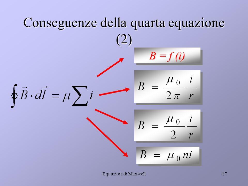 Equazioni di Maxwell16 Conseguenze della quarta equazione Legge di Biot Savart Campo magnetico al centro di una spira Campo magnetico dentro un solenoide Campo magnetico in funzione della corrente Il campo B non è conservativo