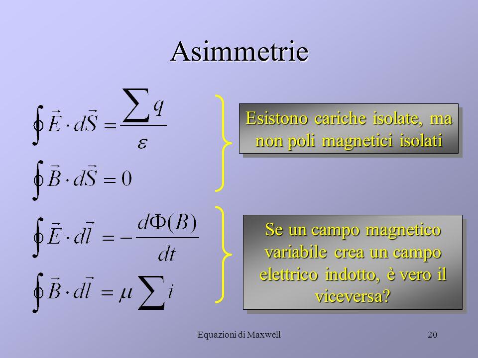 Equazioni di Maxwell19 Limportanza della simmetria Azione e reazione Antimateria: elettroni positivi