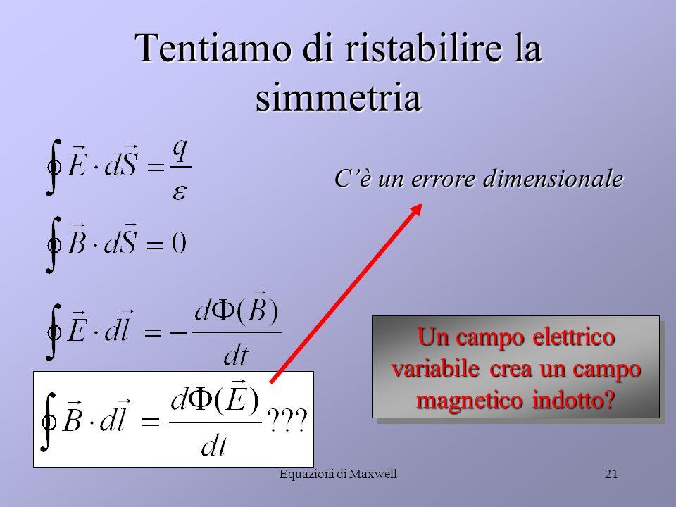 Equazioni di Maxwell20 Asimmetrie Esistono cariche isolate, ma non poli magnetici isolati Se un campo magnetico variabile crea un campo elettrico indotto, è vero il viceversa?