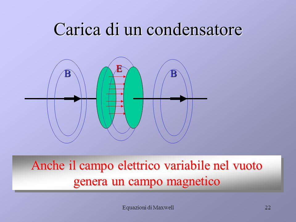 Equazioni di Maxwell21 Tentiamo di ristabilire la simmetria Un campo elettrico variabile crea un campo magnetico indotto.
