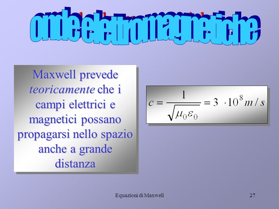 Equazioni di Maxwell26 Equazioni di Maxwell definitive Un campo E variabile crea un campo B Un campo B variabile crea un campo E … e così via Un campo E variabile crea un campo B Un campo B variabile crea un campo E … e così via