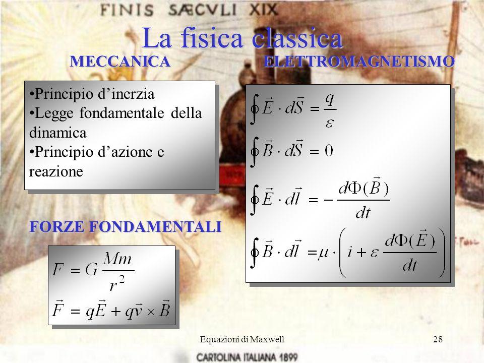 Equazioni di Maxwell27 Onde elettromagnetiche Maxwell prevede teoricamente che i campi elettrici e magnetici possano propagarsi nello spazio anche a g